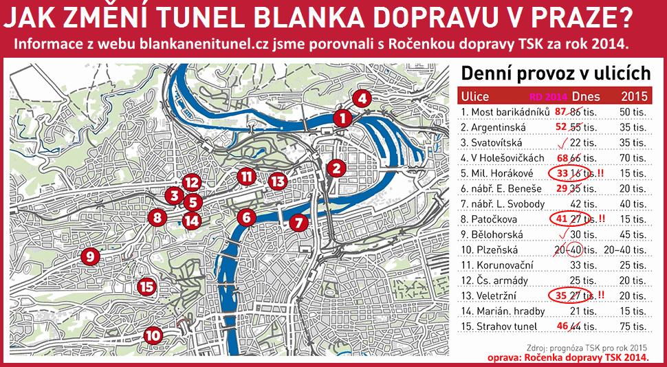 blanka_intenzity_metrostav_2015_vsRD14_cut